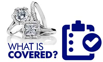 What's Covered by Engagement Ring Insurance